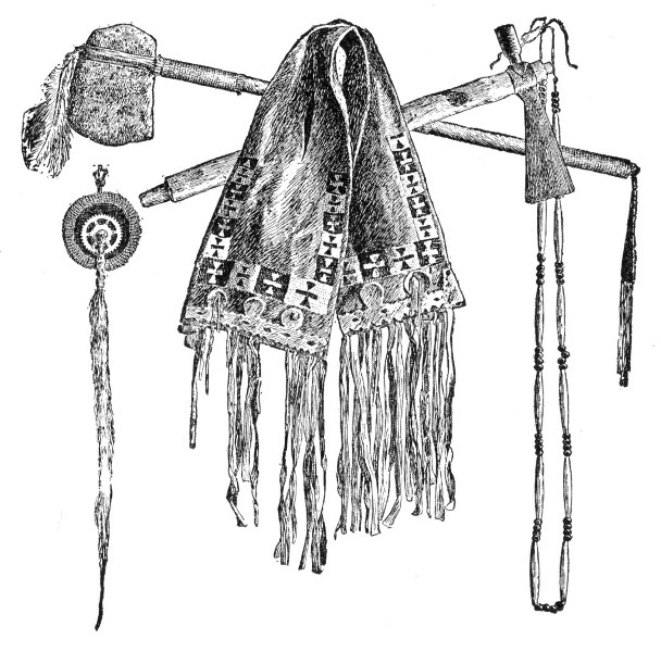 Indian Implements